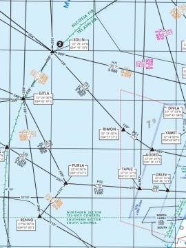 למה מטוסים קופצים באויר?